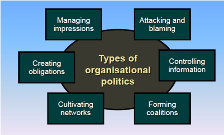 organization as a political system Political system - national political systems: the term nation-state is used so commonly and yet defined so variously that it will be necessary to indicate its usage in this article with some precision and to give historical and contemporary examples of nation-states.