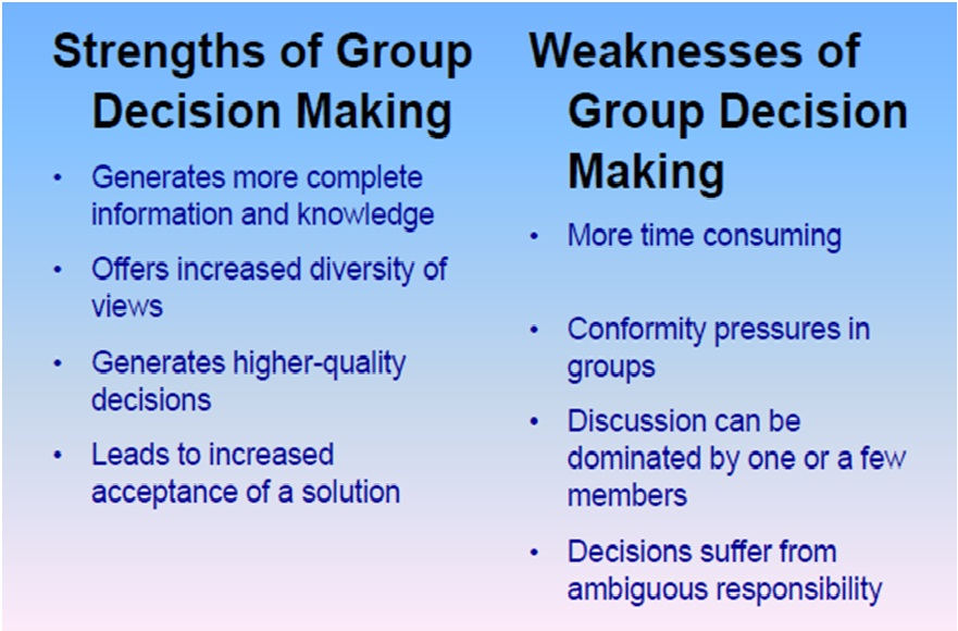 discuss strengths and weaknesses of group decision making
